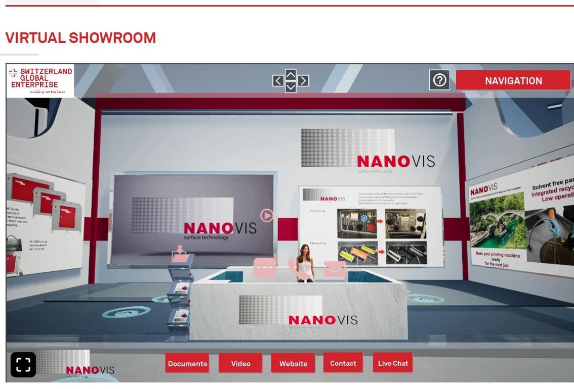 Virtual Showroom Nanovis